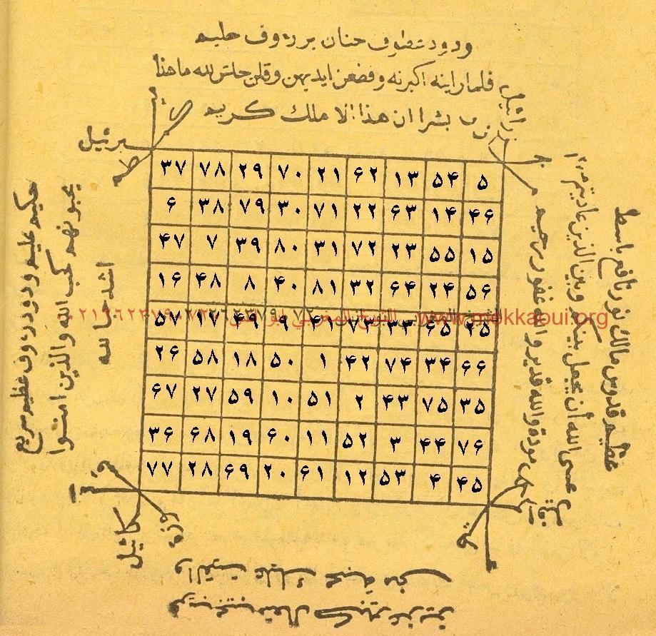تحميل كتاب 1500 حرز وحرز pdf